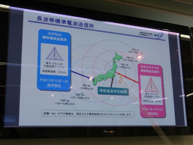 標準電波の送信所