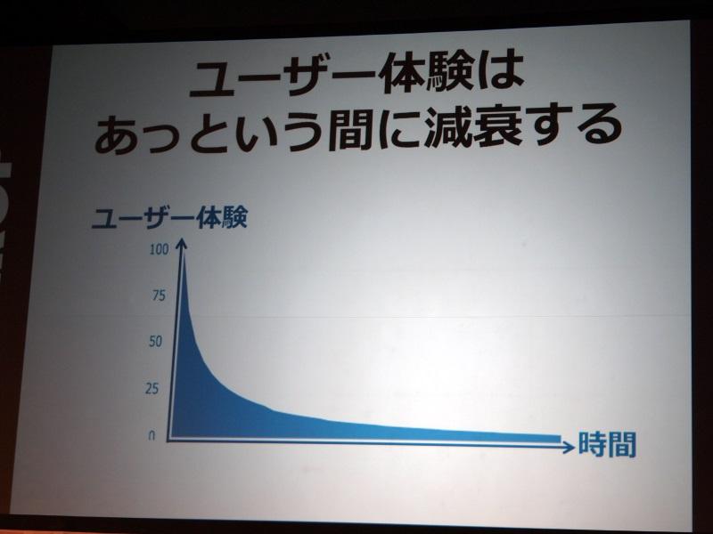 ユーザー体験は急速に減衰する