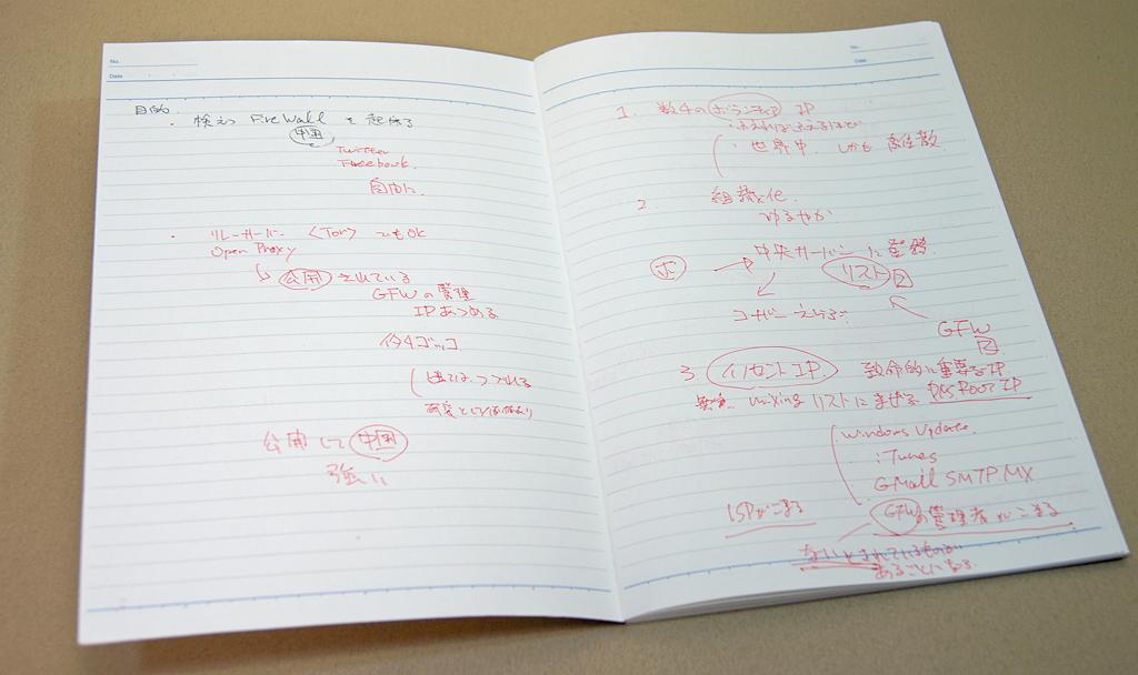 インタビュー時のメモ。キーワードをメモしながら、つなげていったり、図を書きながら考えをまとめていく