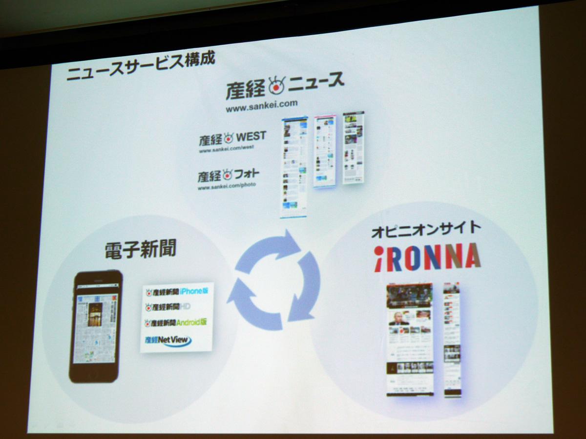 産経ニュース、電子新聞、iRONNAを連携する