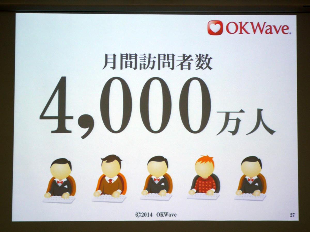 「OKWave」の月間訪問者数は4000万人以上