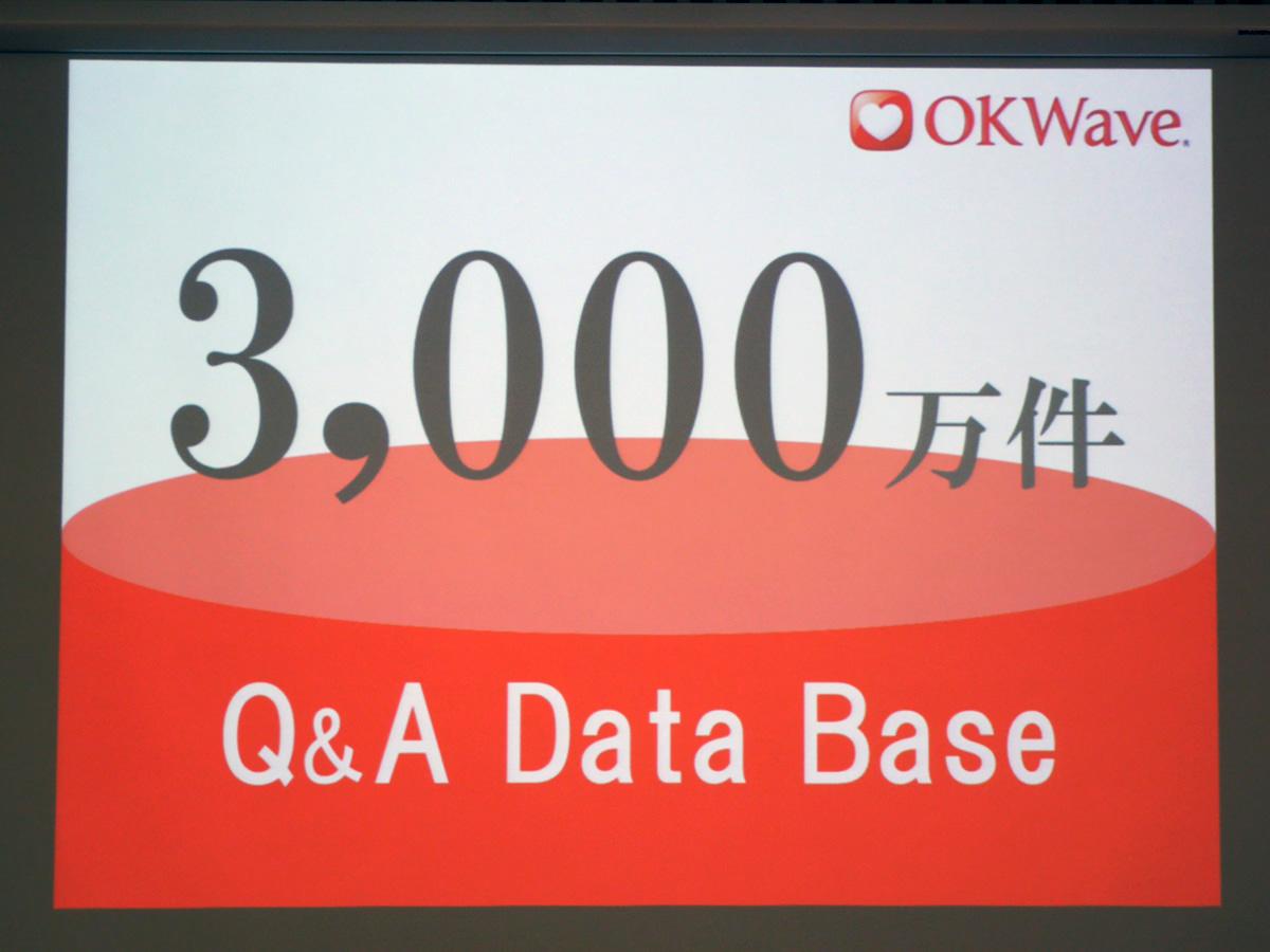 「OKWave」に蓄積されたQ&Aデータベースは3000万件以上