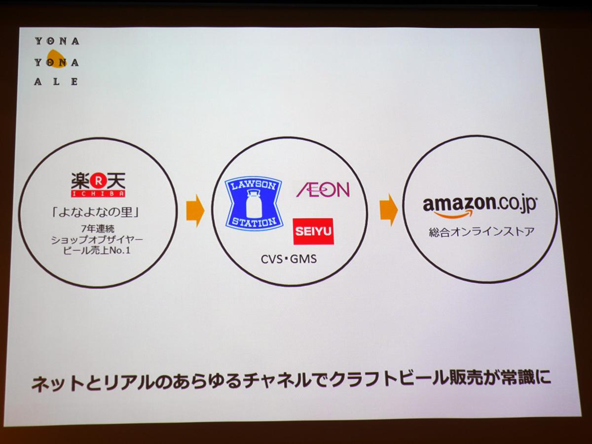 井手氏は、楽天市場やAmazon.co.jpのほか、ローソン、イオン、西友などリアル店舗でも購入でき、手軽にクラフトビールを楽しめる時代になったとしている