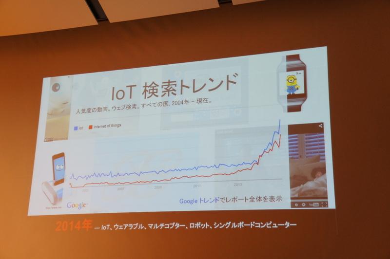 「IoT」の検索トレンド