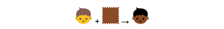 図5 肌の色調を変化させる仕組み。顔の絵文字の直後に修飾子が置かれることで、1つの文字に合成され濃い肌の絵文字になる