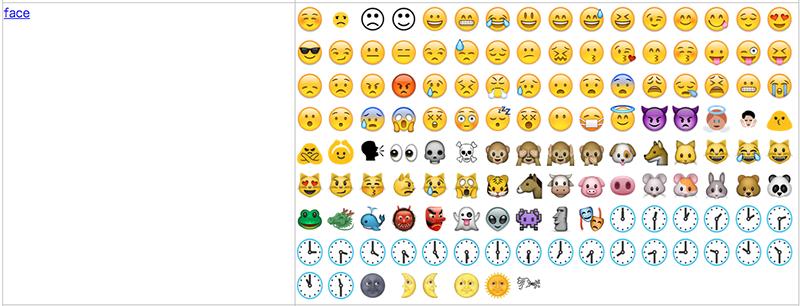 図6 UTR #51の注釈データ、emoji-annotationsにおける「face」