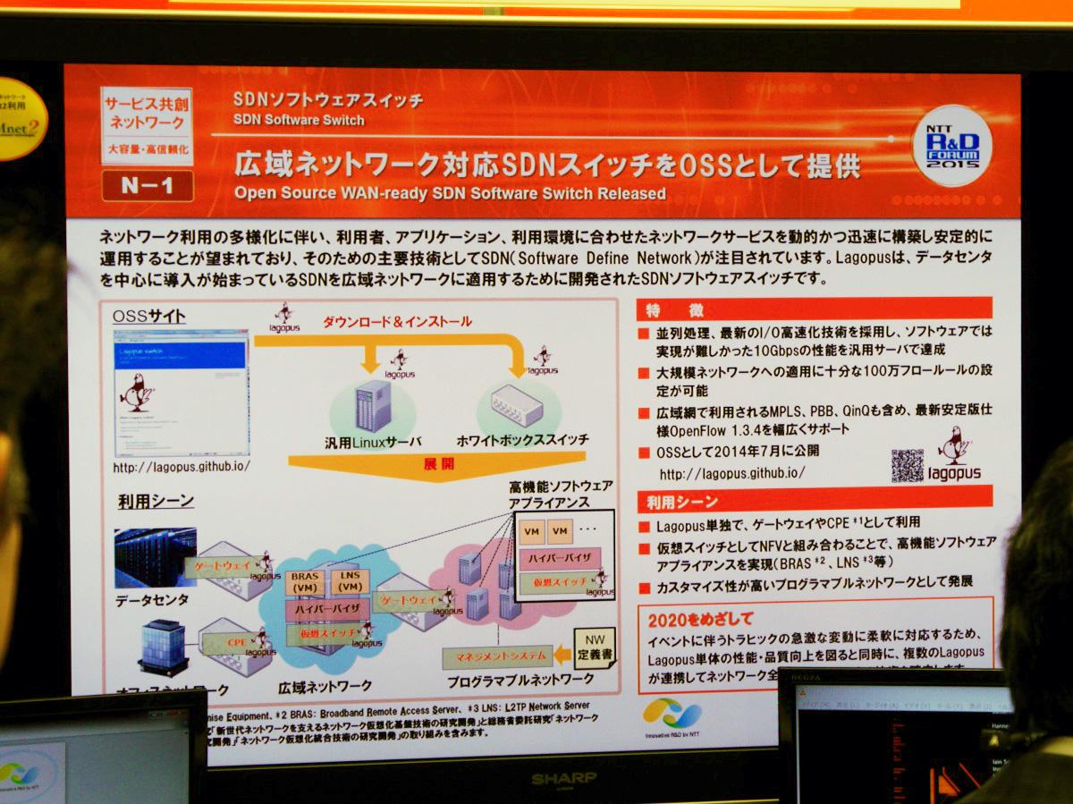 広域ネットワーク対応SDNスイッチをオープンソースとして提供する取り組み