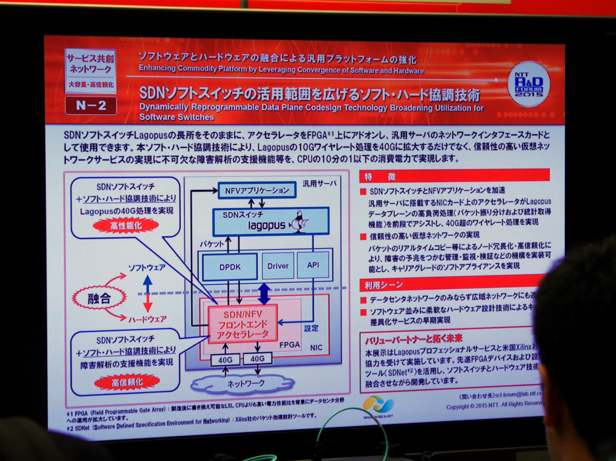 SDNソフトスイッチの活用範囲を広げるソフトウェア/ハードウェアの協調技術