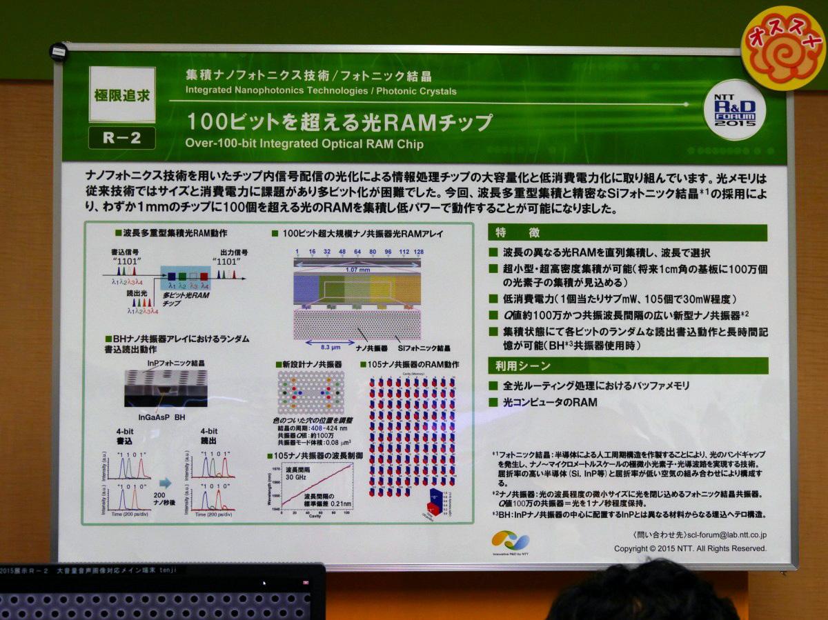そのほかの展示として、100ビットを超える光RAMチップを開発