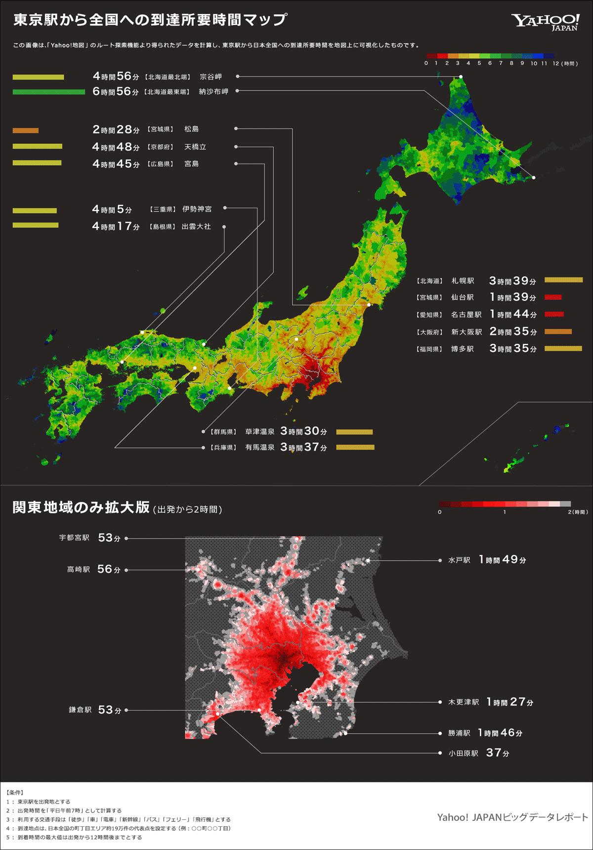 東京駅から日本全国への「到達所要時間マップ」