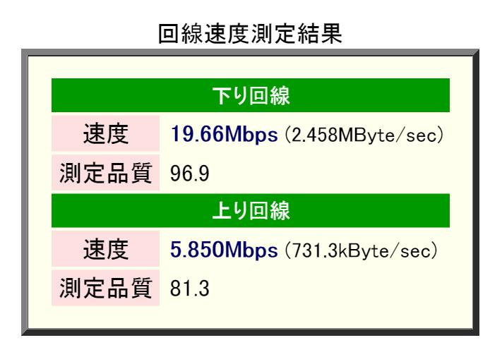 "Radish Network Speed Testing(<a class="""" href=""http://netspeed.studio-radish.com/"">http://netspeed.studio-radish.com/</a>)を利用した速度測定結果。左が5GHz接続時、右が2.4GHz接続時(いずれもハイスピードモード)"