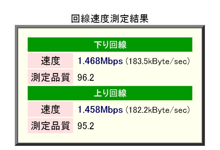 省電力モード(110Mbps)時の速度。左から2.4GHz、5GHz、Bluetoothの結果