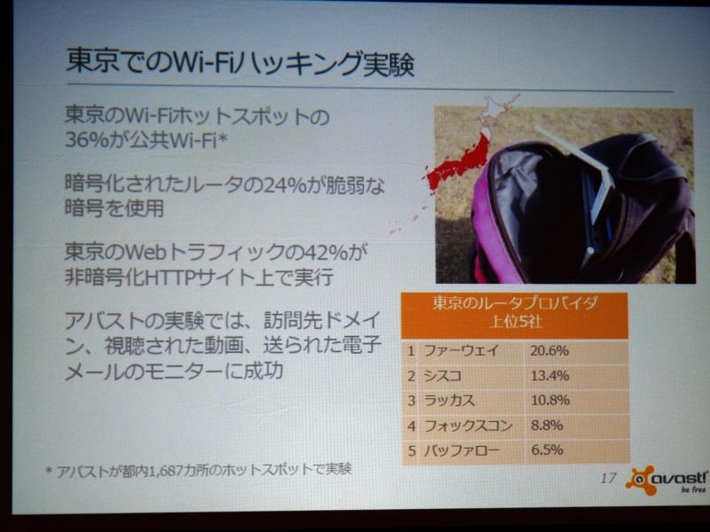 東京のWi-Fiスポットも保護されていない割合が高い