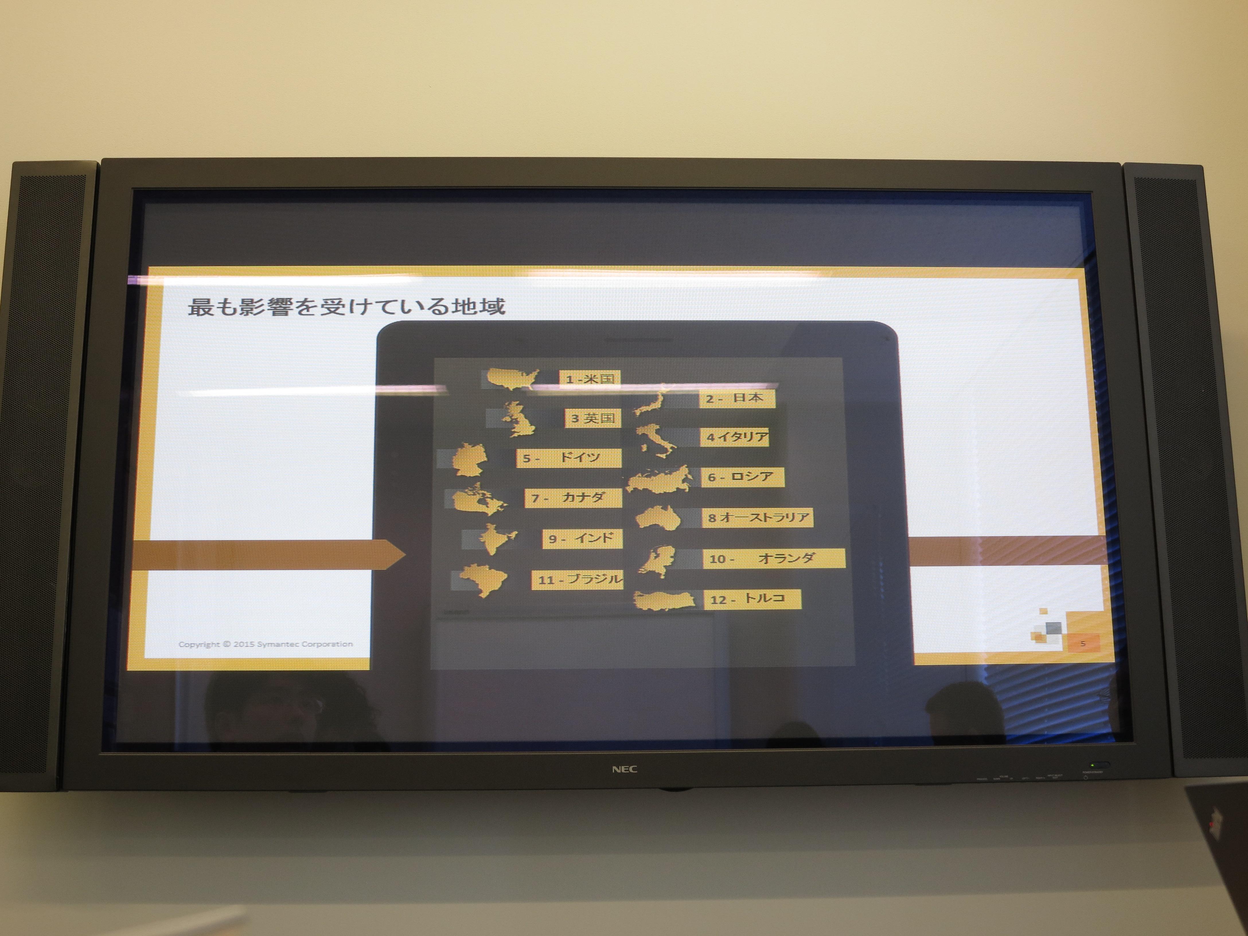 日本は米国に続いて2番目にランサムウェアの影響を受けているという