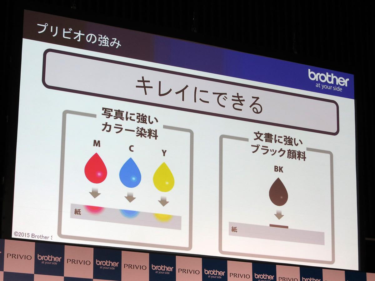 A3モデルなどハイエンドモデルに採用されていた新インクをベーシックシリーズにも採用