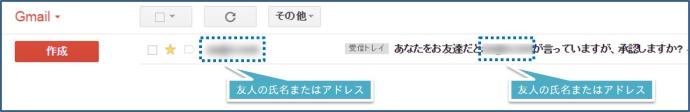 海外SNSの招待メールの例。ユーザーの知人の氏名やアドレスが表記されている場合が多い