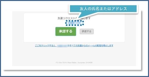 招待メールの本文。こちらにもユーザーの知人の氏名やアドレスは表記されている