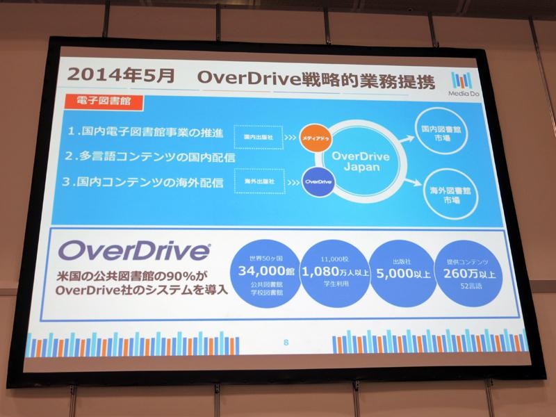 メディアドゥとOverDriveの戦略的業務提携
