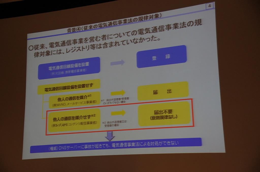 図6:従来の電気通信事業法の規律対象(金坂氏)