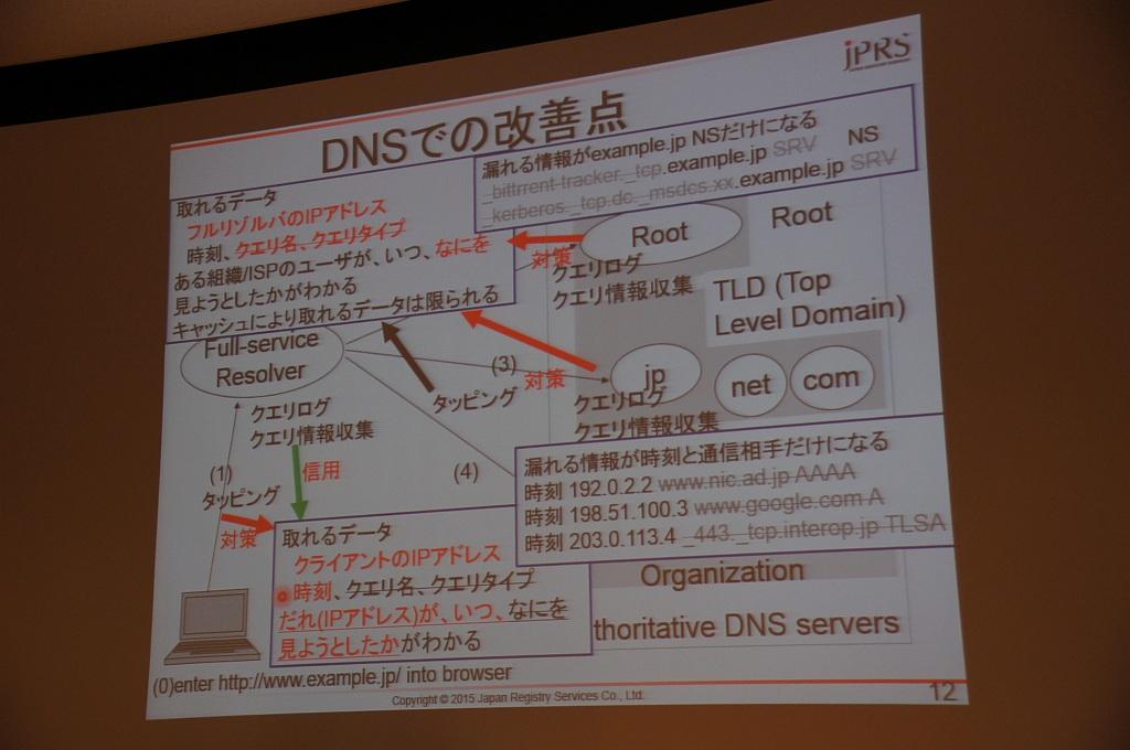 図13:DNSでの改善点(藤原氏)