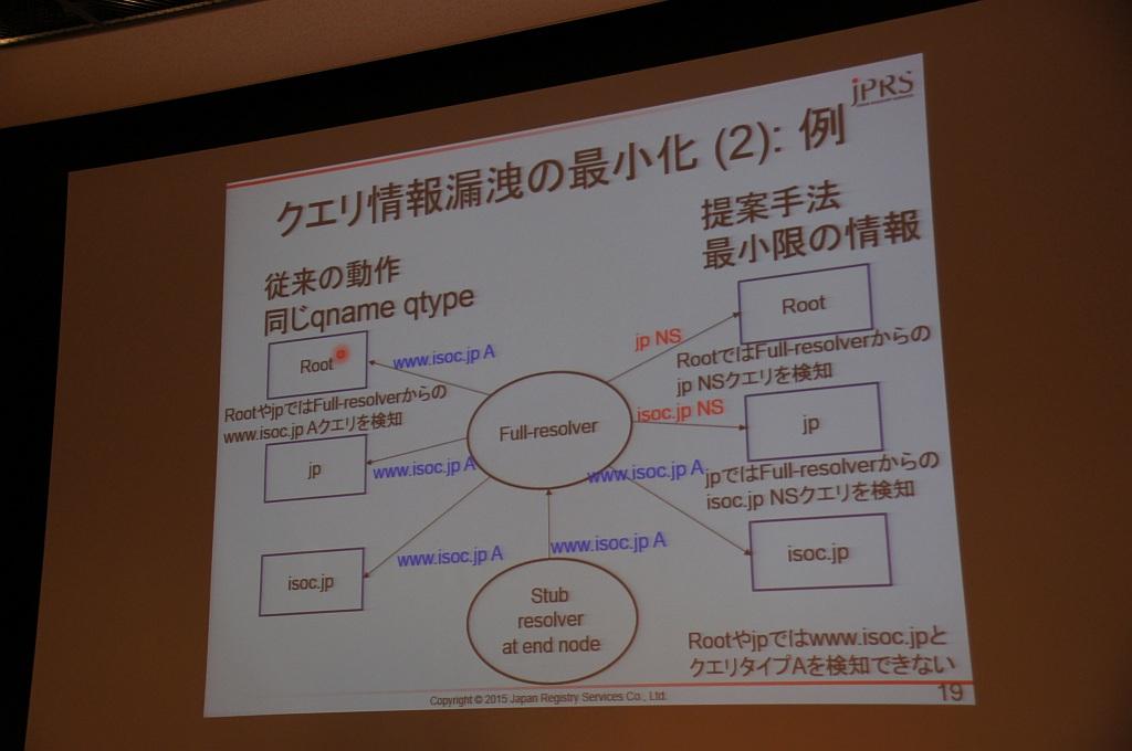 図15:クエリ情報漏洩の最小化(2)(藤原氏)
