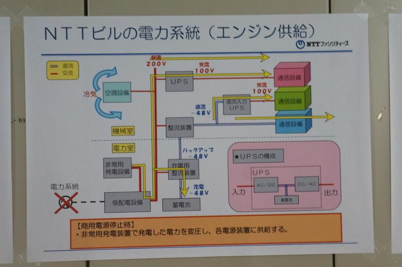 エンジンによる発電時の電力系統