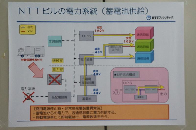 蓄電池利用時の電力系統