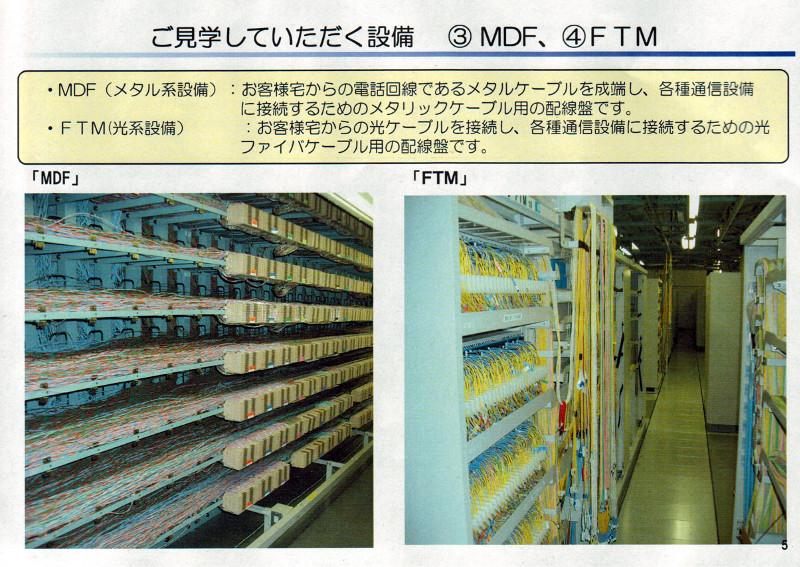 MDFとFTMの説明(説明資料より)