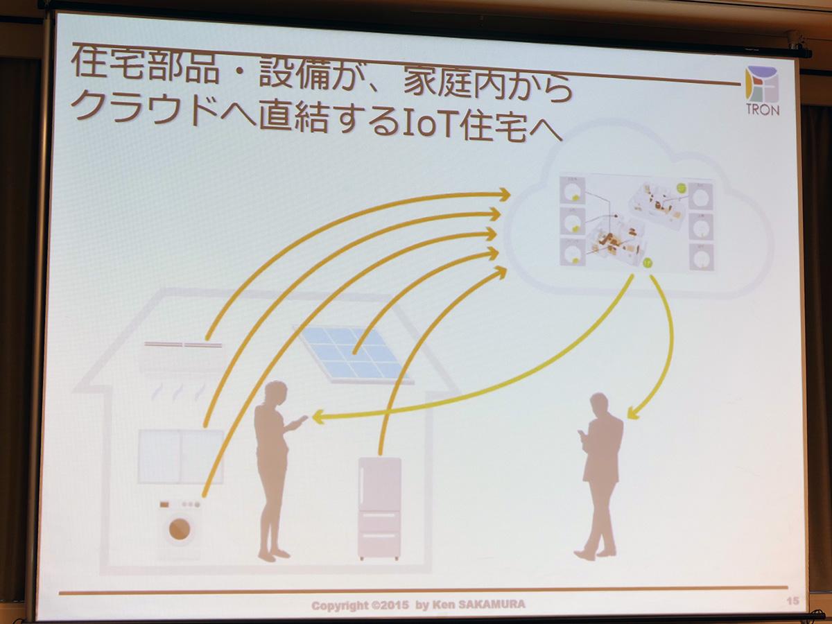 各センサーは、ローカルネットワークではなく直接インターネットに接続してクラウドと連携する。データの取得が可能となり、ビッグデータの解析から得られた情報を還元する