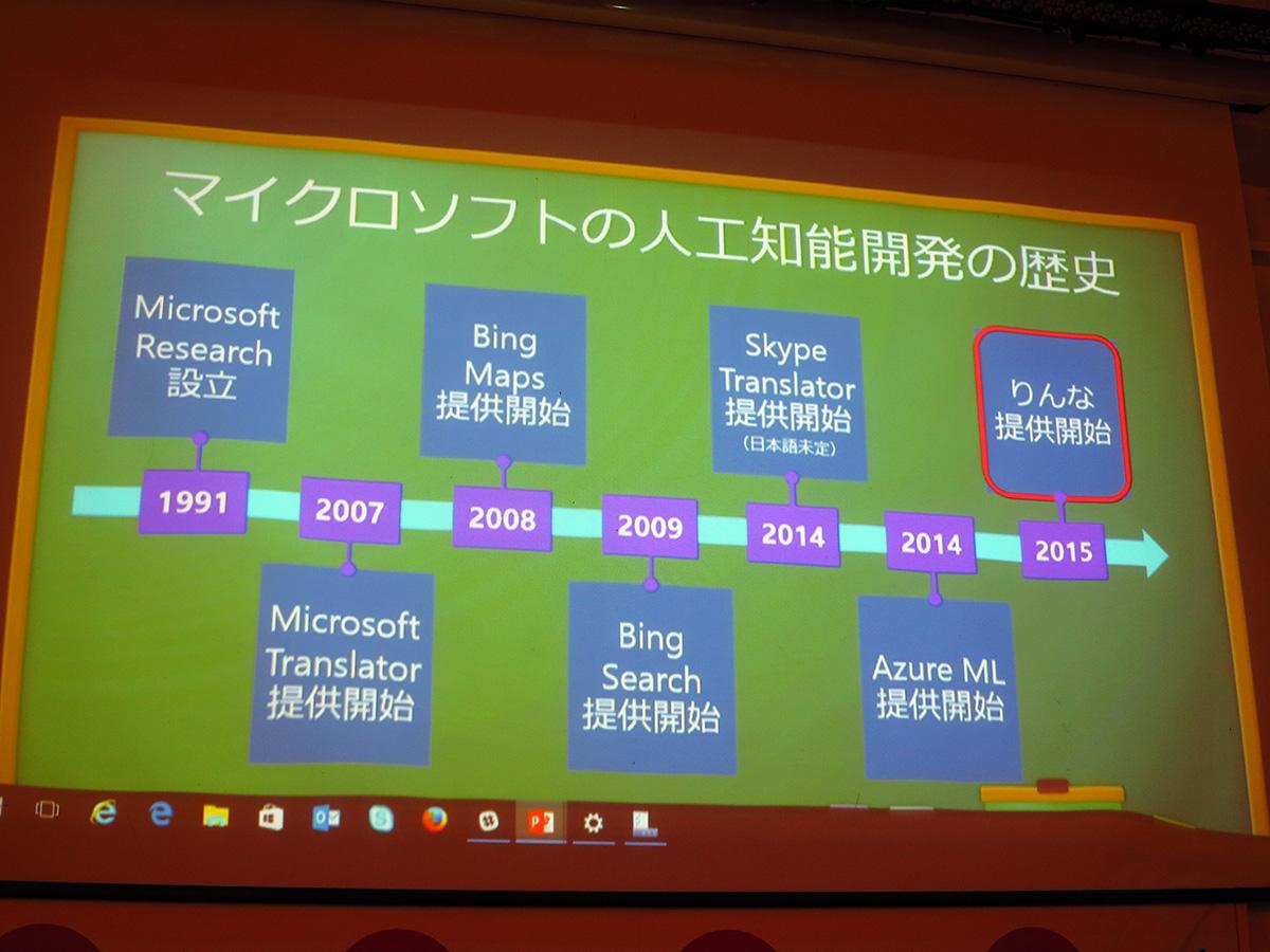 Microsoftの人工知能開発の歴史