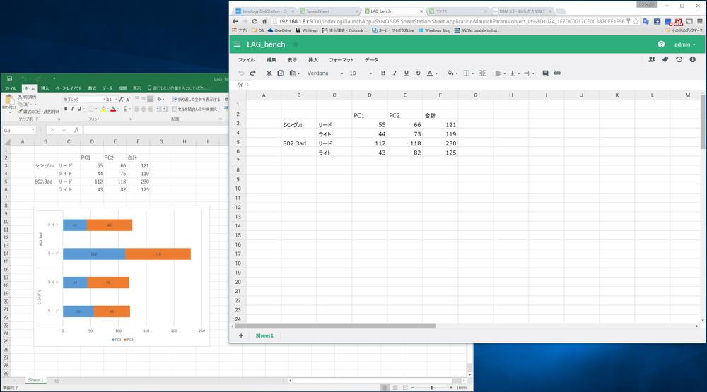 Excelをインポートすることなどもできる。ただし、現状はグラフには未対応