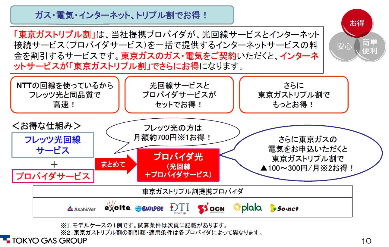 ガス・電気に加え、東京ガスと提携するISPサービスを組み合わせることで、ISPの月額料金を割引する「東京ガストリプル割」を提供予定