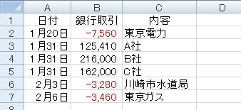家計簿なら入出金が分かればよいがこのままでは集計がしづらい