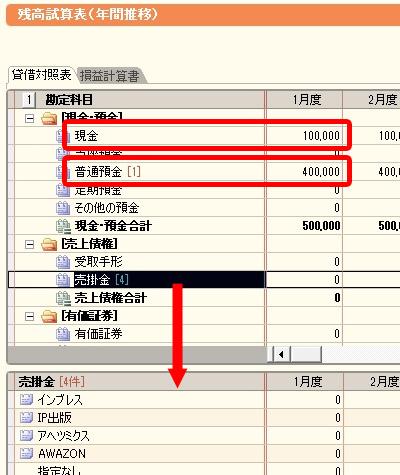 現金が10万円、預金が40万円。売掛金の補助科目に得意先が登録された