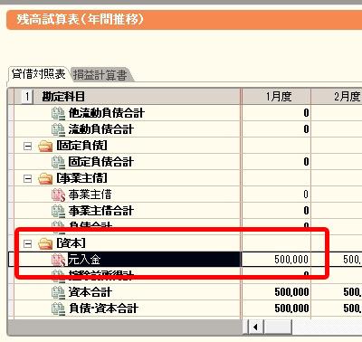 スクロールして元入金を確認すると、自動的に現金と預金を合計した50万円となった