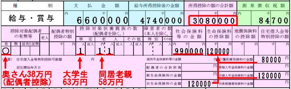 38万円+63万円+58万円+99万円+12万円=270万円……あれ?