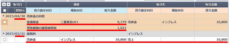 入金日に貸方が売掛金、借方が普通預金に実際に振り込まれた9779円、源泉徴収税として1021円と正しく記帳されている