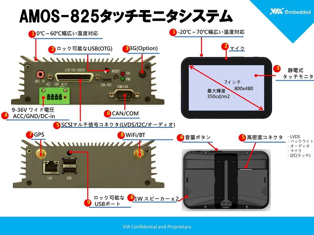 「AMOS-825」とタブレットの仕様。USBコネクターはロック機構を備える。