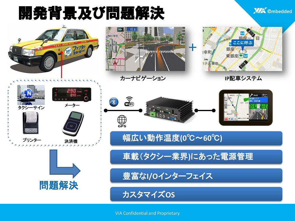 自社製品をカスタマイズできるため、タクシー会社の要望に合わせた製品を開発できた