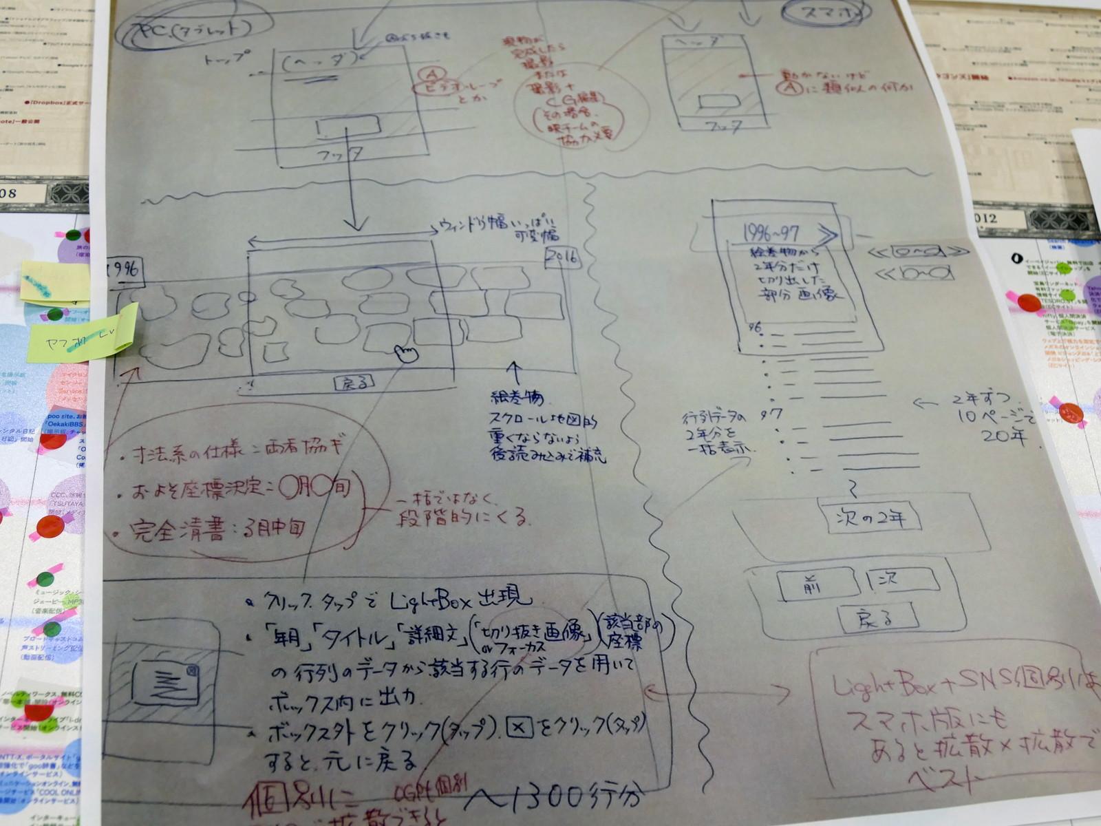 徳應氏が設計1日目に書いたラフ。縦スクロールで表示するレイアウトも考えていた