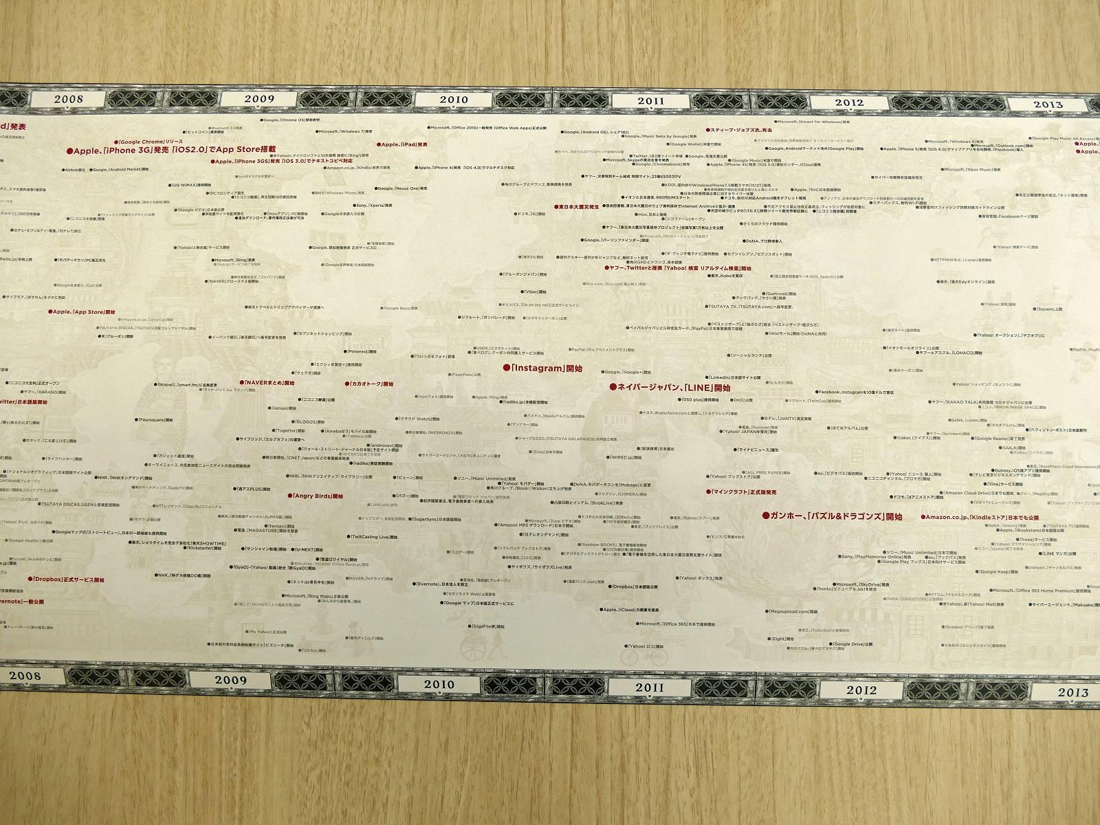 絵巻物の表はインターネットで公開されているイラストをそのまま掲載。裏は項目ごとに異なる大きさの文字を配置している