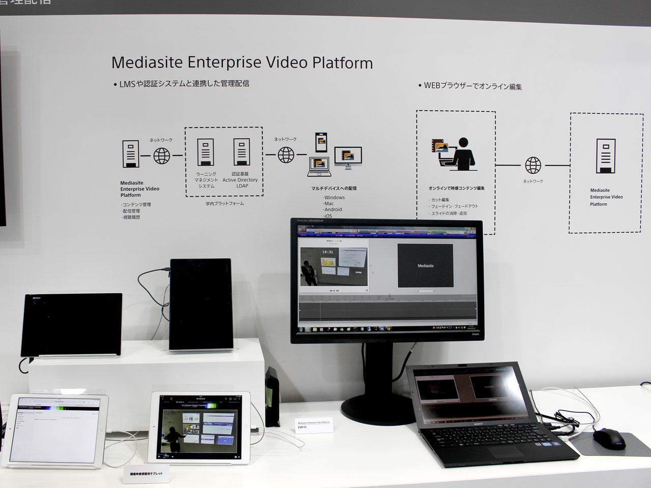Mediasite Enterprise Video Platformは、講義を収録した動画コンテンツの収録から配信までを提供。LDAP認証サーバーやLMSとの連携にも対応する