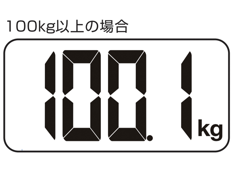 100~150kgの表示