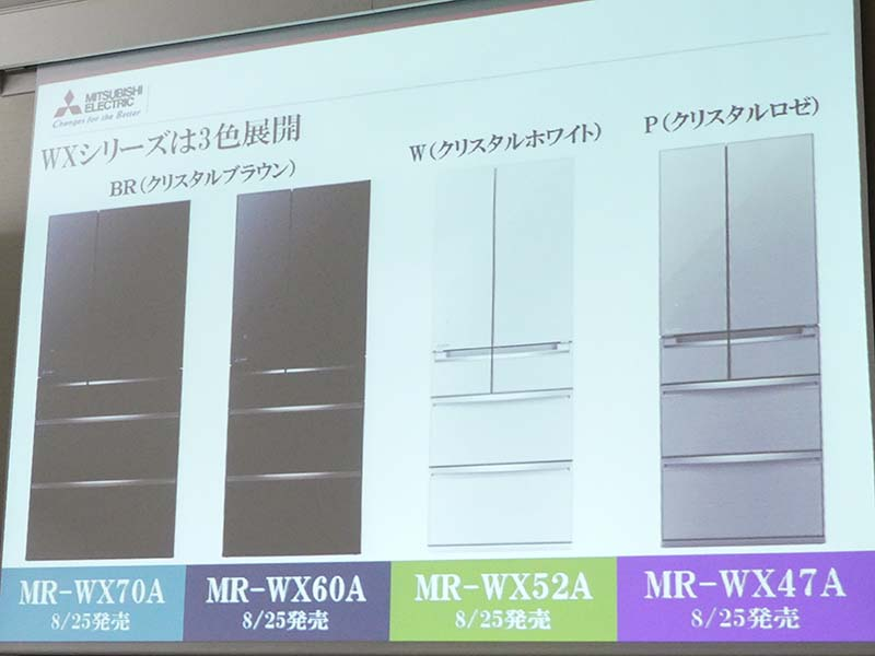 「WXシリーズ」は、MR-WX70A、MR-WX60A、MR-WX52A、MR-WX47Aの4機種