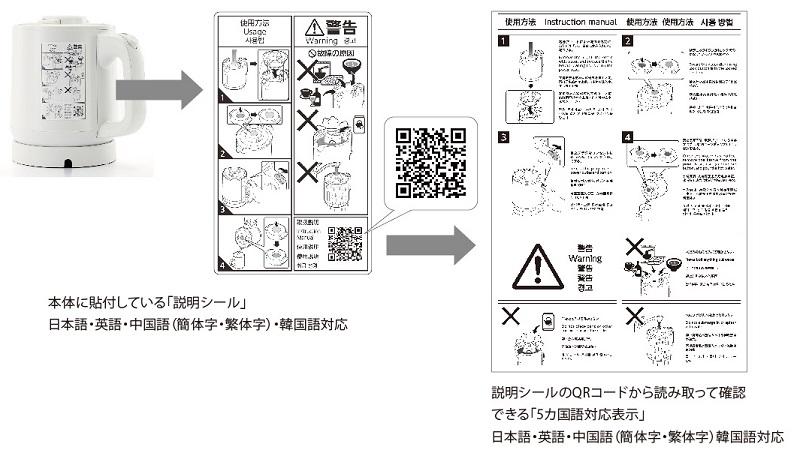 5カ国語対応の説明シールを貼付。QRコードも備える