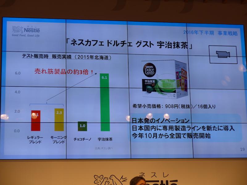 2015年に北海道で行なわれたテスト販売時の販売実績。売れ筋のレギュラーブランドやモーニングブレンドの約3倍の売れ行きだったという