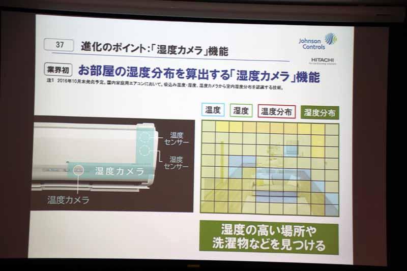 湿度カメラを搭載し、湿度分布を算出する