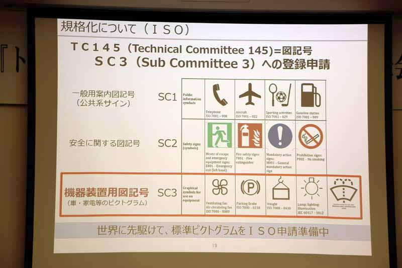 国際標準化を目指し、ISOに申請準備中