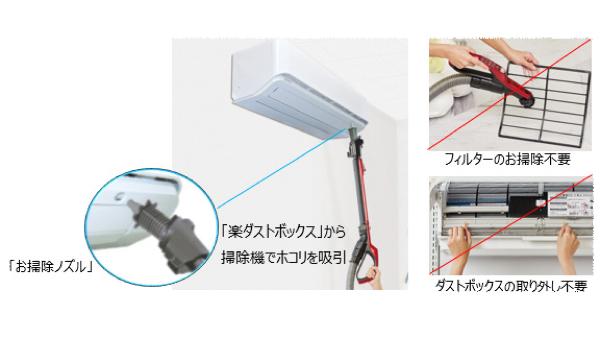 溜まったホコリを簡単に掃除機で吸い取れる「楽ダストボックス」