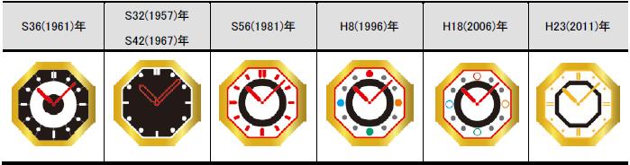 約60年の間に通天閣で使用してきた歴代時計の盤面デザイン(6種)を再現したLEDビジョンを表示する予定